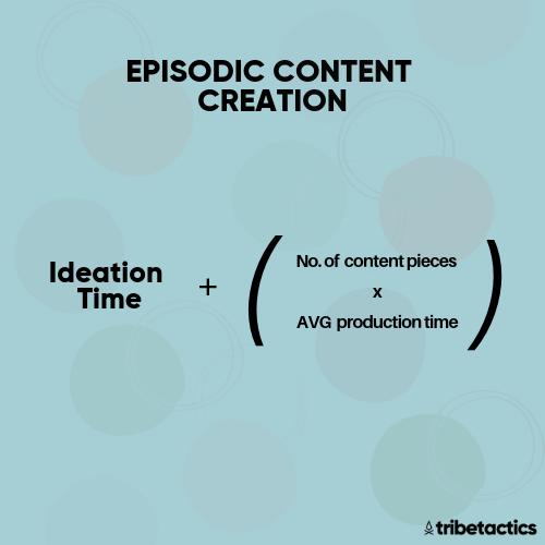 --episodic-content-creation